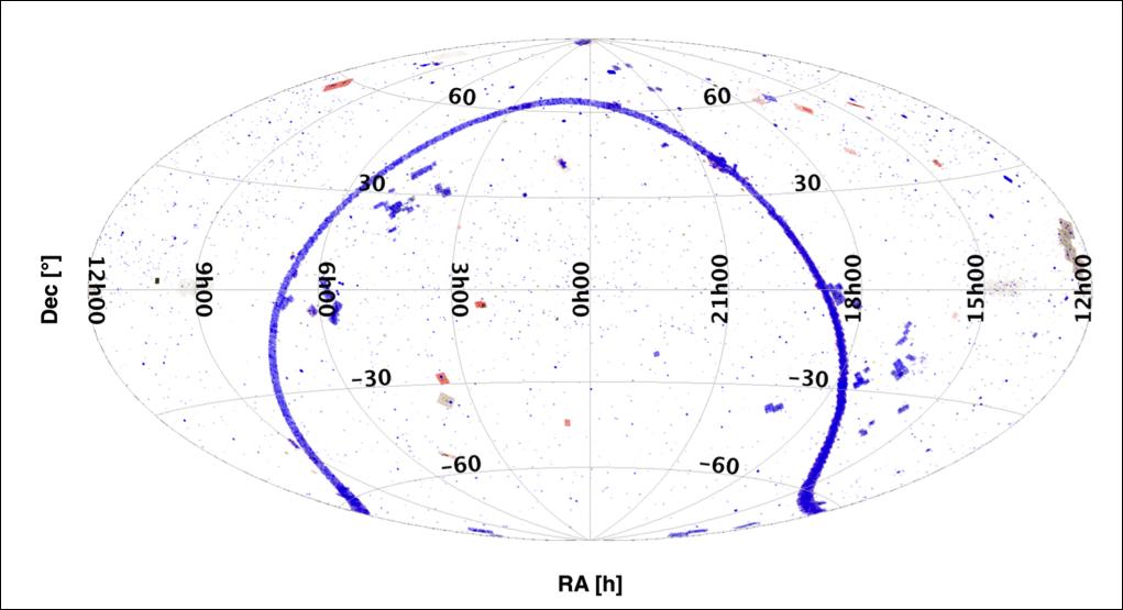 HPPSC sky distribution